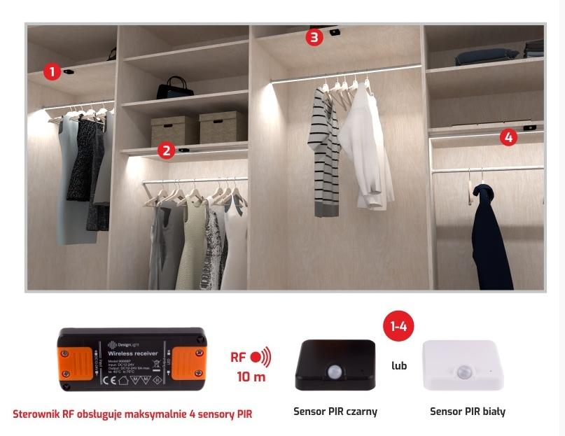 Praktyczne oświetlenie do szafy - designlight.pl